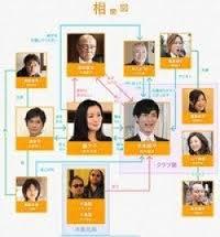 Heisei Saru Kani Kassenzu